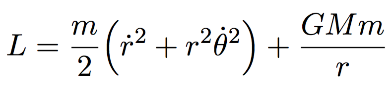 The Lagrangian equation for the Sun-Earth system.