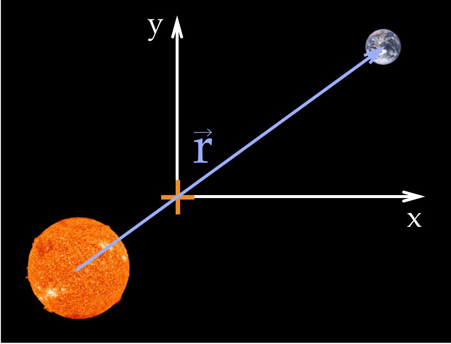 Coordinate system for a two-body problem